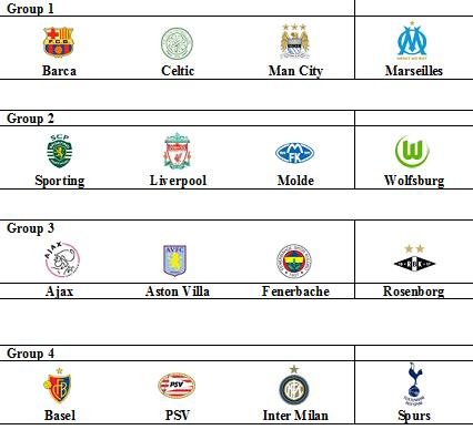 group_stages